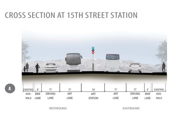 15thstreetstation