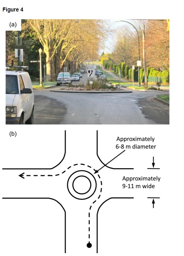 traffic circle study