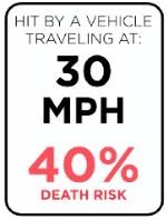 30 mph