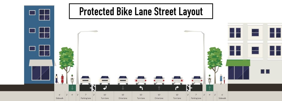 protected bike lane charlie