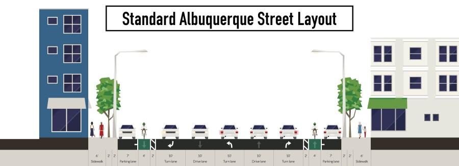 standard street abq 1