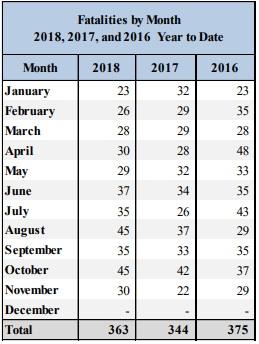 TRU November 2018 Overall