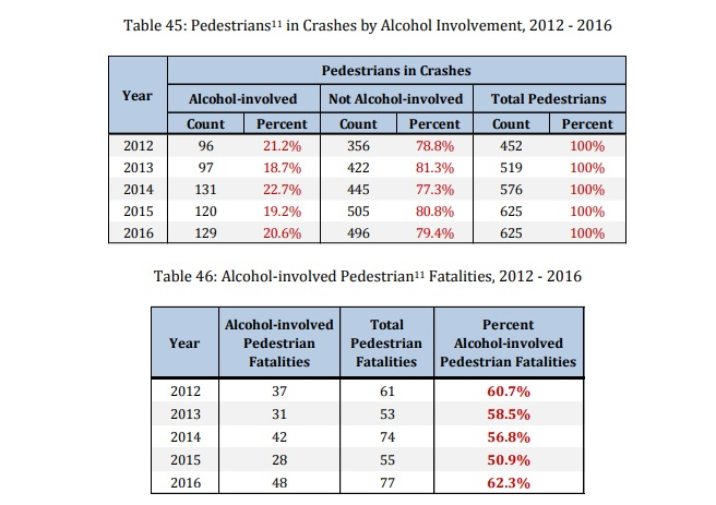 2016 tru ped alcohol